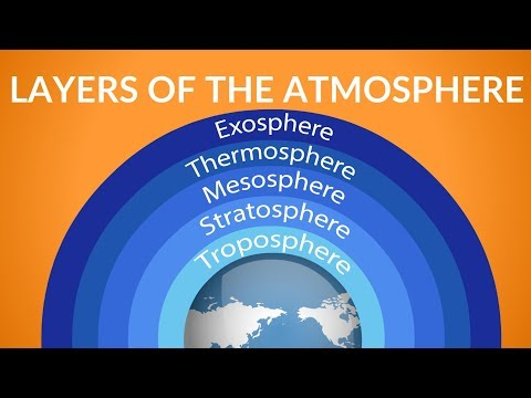 Layers of the Atmosphere | What is Atmosphere | Video for Kids