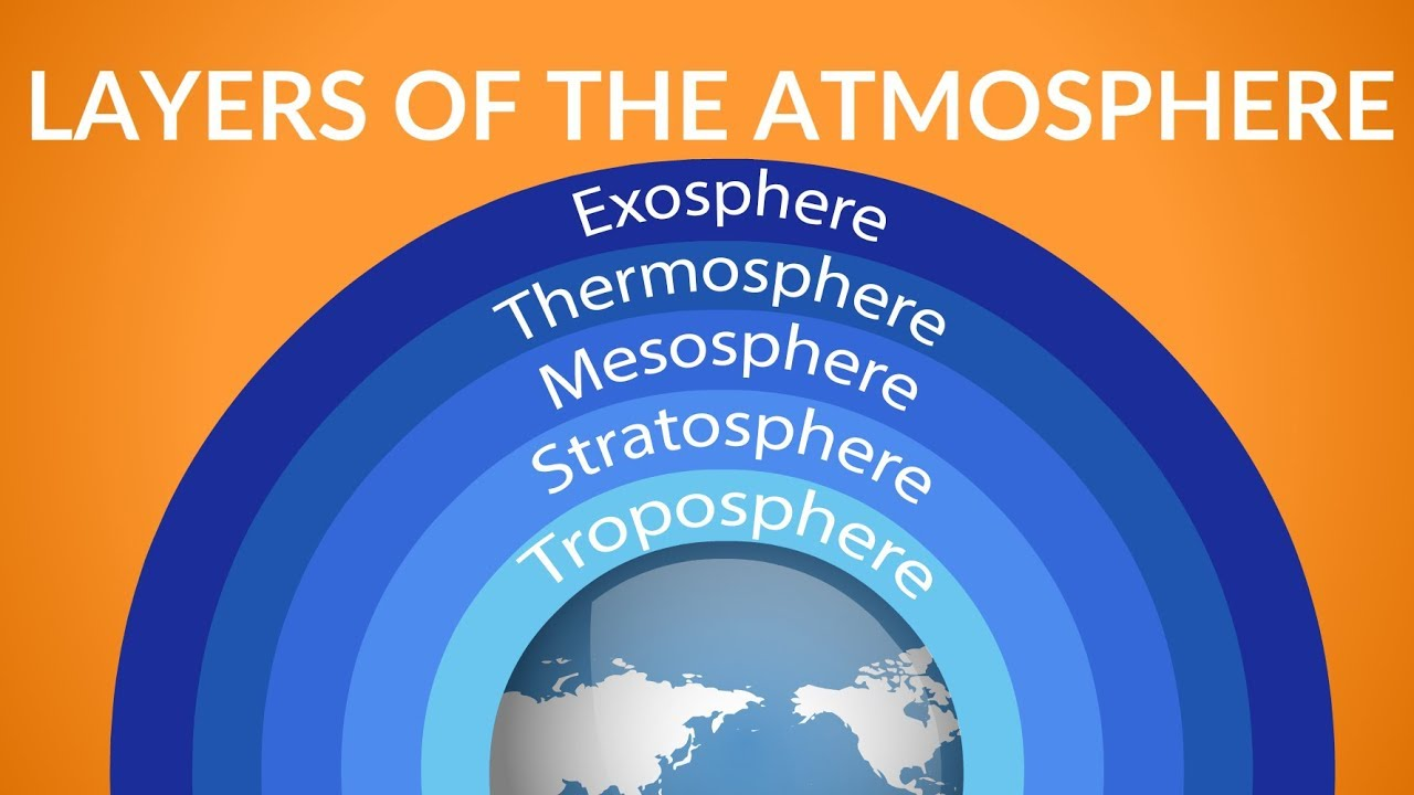 hight resolution of Layers of the Atmosphere   What is Atmosphere   Video for Kids - YouTube