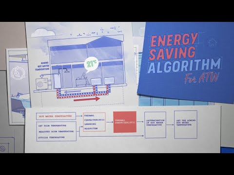 Energy Saving Algorithm For Air To Water Heat Pump System Where Ideas Come From