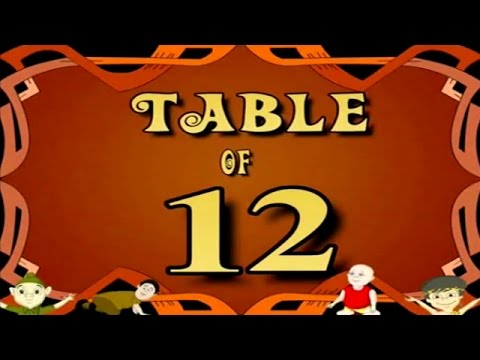 Learn Multiplication Table Of Twelve - 12 x 1 = 12 | 12 Times Tables | Fun & Learn Video for Kids