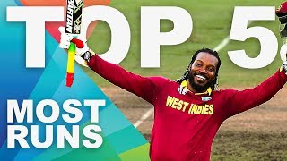 Highest Score at the 2015 Cricket World Cup? | ICC Cricket World Cup