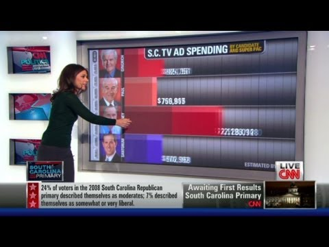 Erin Burnett explains GOP ad spend in SC