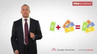 видео Инвестиционные стратегии