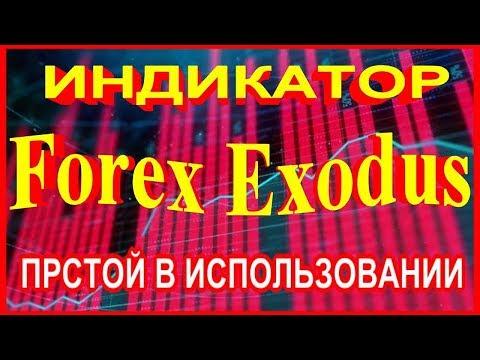 Индикатор Forex Exodus