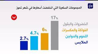 ارتفاع معدل التضخم بالأردن  1.8% في شهر تموز - (16-8-2017)