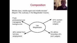 AS Law Lecture: Lay Magistrates