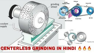 the most appropriate grinding process for Coal grinding process - miningbmwcom coal mill,coal grinding mill,crushing mill,coal powder in coal-fired power plants coal mills are used to pulverize and dry to coal before it is blown into the [get more.