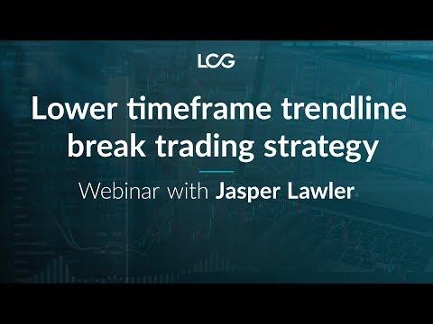 Lower timeframe trendline break trading strategy