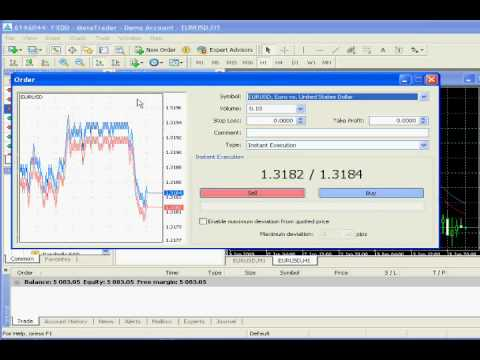 Hd Forex Mt4 - How to Replace Your Paycheck When You Retire