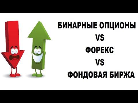 Бинарные опционы VS Форекс VS Фондовая биржа