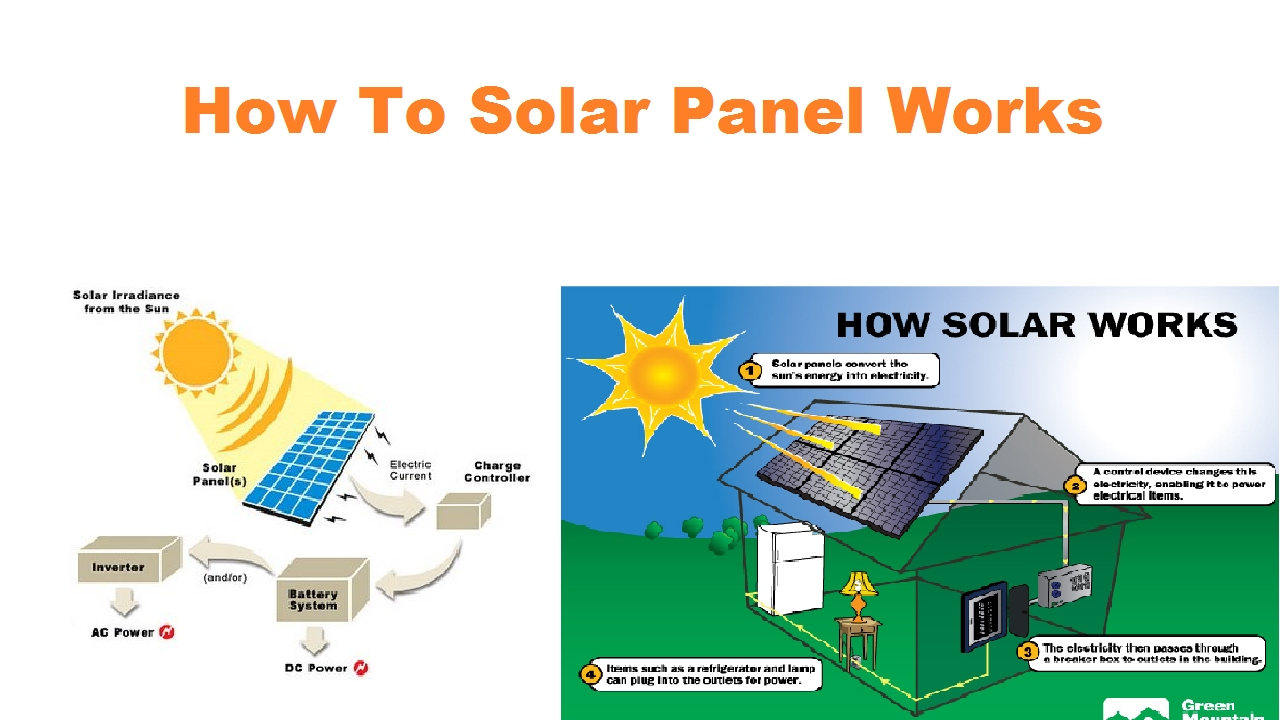 How Do Solar Panels Work Learn About Youtube Panel Diagram