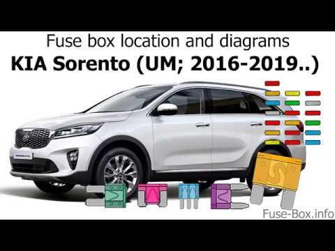 Fuse box location and diagrams KIA Sorento (UM; 2016-2019) - YouTube