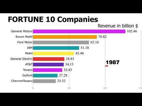 the fortune 500s 10 biggest healthcare companies fortune - 480×360