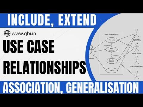 Usecase diagram relationships uml vijay s shukla business usecase diagram relationships uml vijay s shukla business analyst training ccuart Gallery