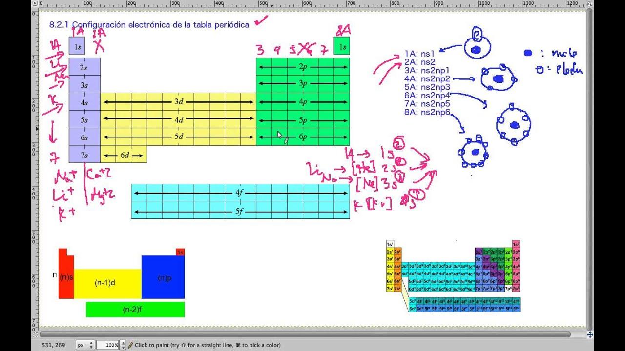 Configuracin electrnica de la tabla peridica qb175 youtube configuracin electrnica de la tabla peridica qb175 urtaz Images