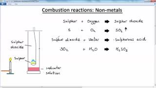 IGCSE   OLEVEL   GCSE   CHEMISTRY   atmospheric gases   LESSON 5 of 12   reaction of oxygen with non