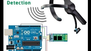 Interfacing Mindwave Mobile with Arduino