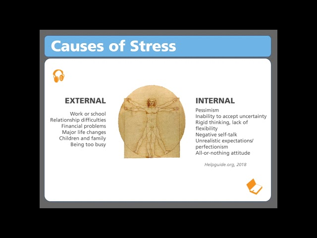 Practice of self-care for both practicing nurses and nursing students - Part 1