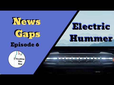 How to Trade News Gaps – Stock Trading Basics Ep.6