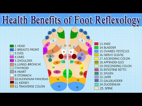 Health Benefits of Foot Massage & Reflexology | How to Give Yourself A Foot Massage For Weight Loss
