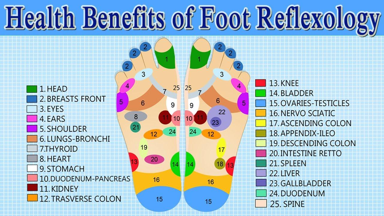 Health Benefits Of Foot Massage Reflexology