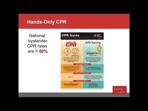 The ABCs & CABs Of Resuscitation  Are We Causing Harm With Assisted Breathing And Ventilation Techni