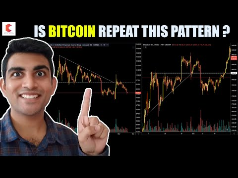is-bitcoin-repeat-this-pattern-again-?---cryptovel