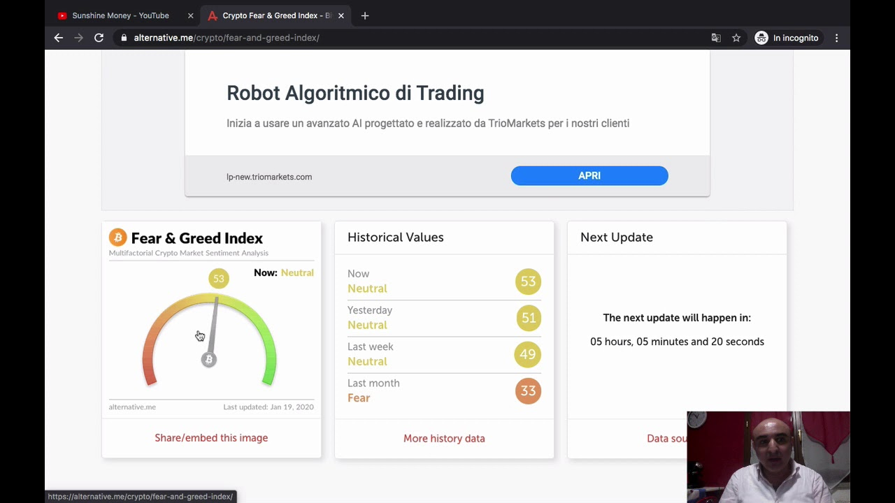Crypto paura e indice di avidità | CCT - Crypto Currency Tracker