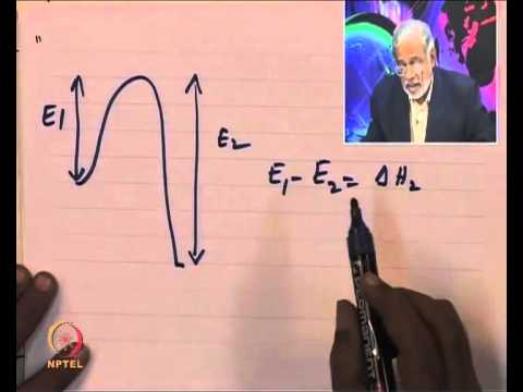 Mod-01 Lec-18 Energy Balance – III : Design for Constant T Operation