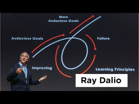 Principles for Success from Ray Dalio: Founder of the Worlds Largest Hedge Fund