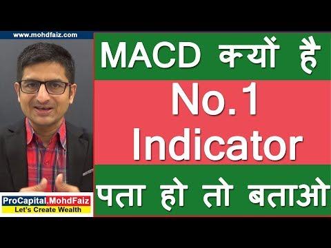 MACD क्यों है No 1 Indicator ??  पता हो तो बताओ !!