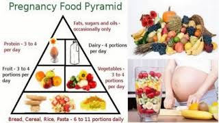 Preganancy Diet Plan