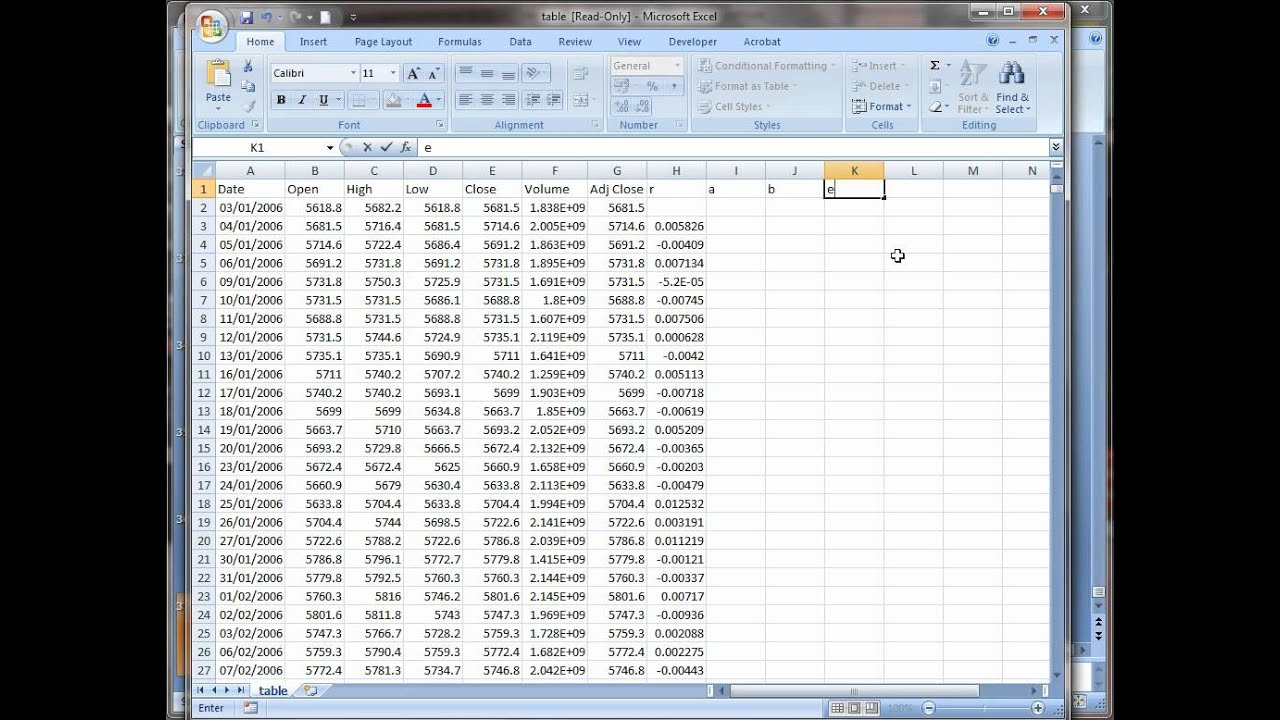 How To Perform Timeseries Forcast And Calculate Root Mean Square Error In  Excel