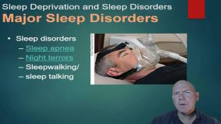 ap psychology unit 5 states of consciousness 2
