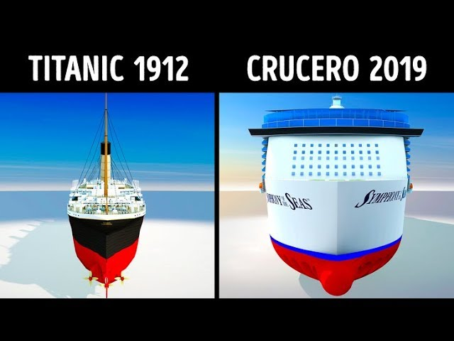 Titanic Vs Cruceros Modernos Youtube