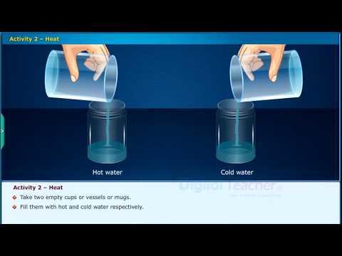 SSC Class10 PhysicalScience U1 Heat DIGITAL TEACHER K12 CONTENT ANIMATIONS PRESENTATION