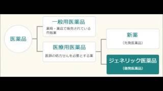 Popular Videos - Generic drug & Pharmaceutical industry
