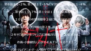 ユ-チューブで日給2万円 http://saitokazuya.net/ad/1239/302750 「デ...