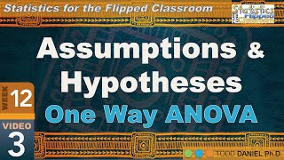 Foundations Of ANOVA – Assumptions And Hypotheses For One-Way ANOVA (12-3)