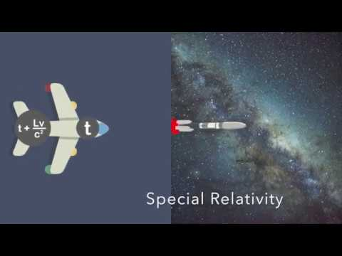 Introduction to Special Relativity - 2017 Breakthrough Junior Challenge