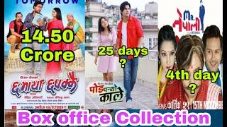 Top 6 Movie Box Office Collection/Poi Paryo Kale/Kabaddi 3/Chamaya Chapakkai/2019