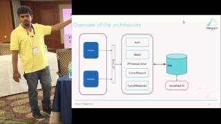 Building a REST API with Scalaz by Yeshwanth at Functional Conf 15