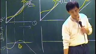 Lesson12 0102