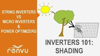 Micro Inverters and Power Optimizers vs String Inverters - Inverter Shading 101 | RENVU