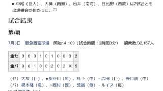 「1954年のオールスターゲーム (日本プロ野球)」とは ウィキ動画