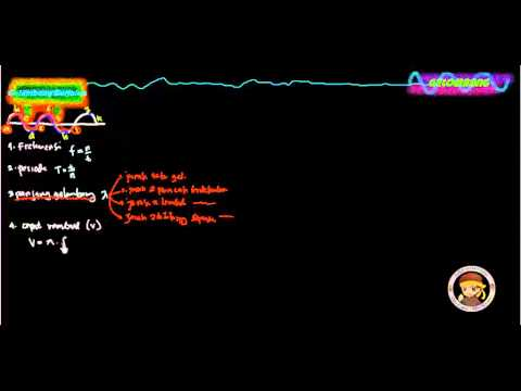 GELOMBANG MEKANIK PART 1 (gelombang berjalan)