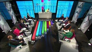 eduskuntavaalit 2019 yle suuri vaalikeskustelu finsub 2019 04 11