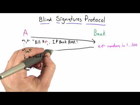Blind Signatures Protocol - Applied Cryptography