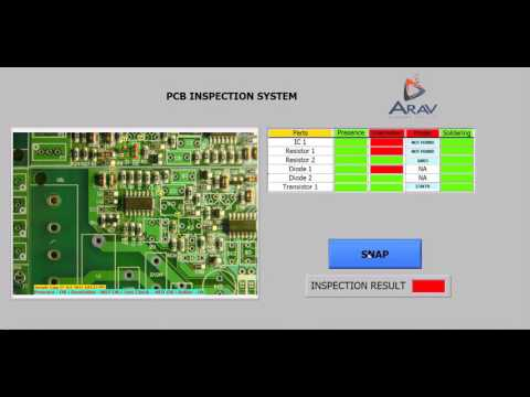 Printed Circuit Board Inspection Using Machine Vision