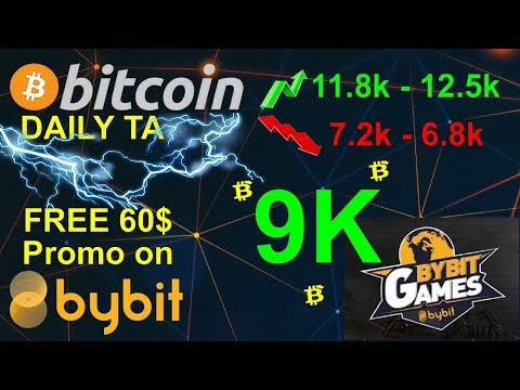 bitcoin-₿-retest-of-9k-soon!-bybit-trading-team-sign-up-18th-november---bitcoin-technical-analysis